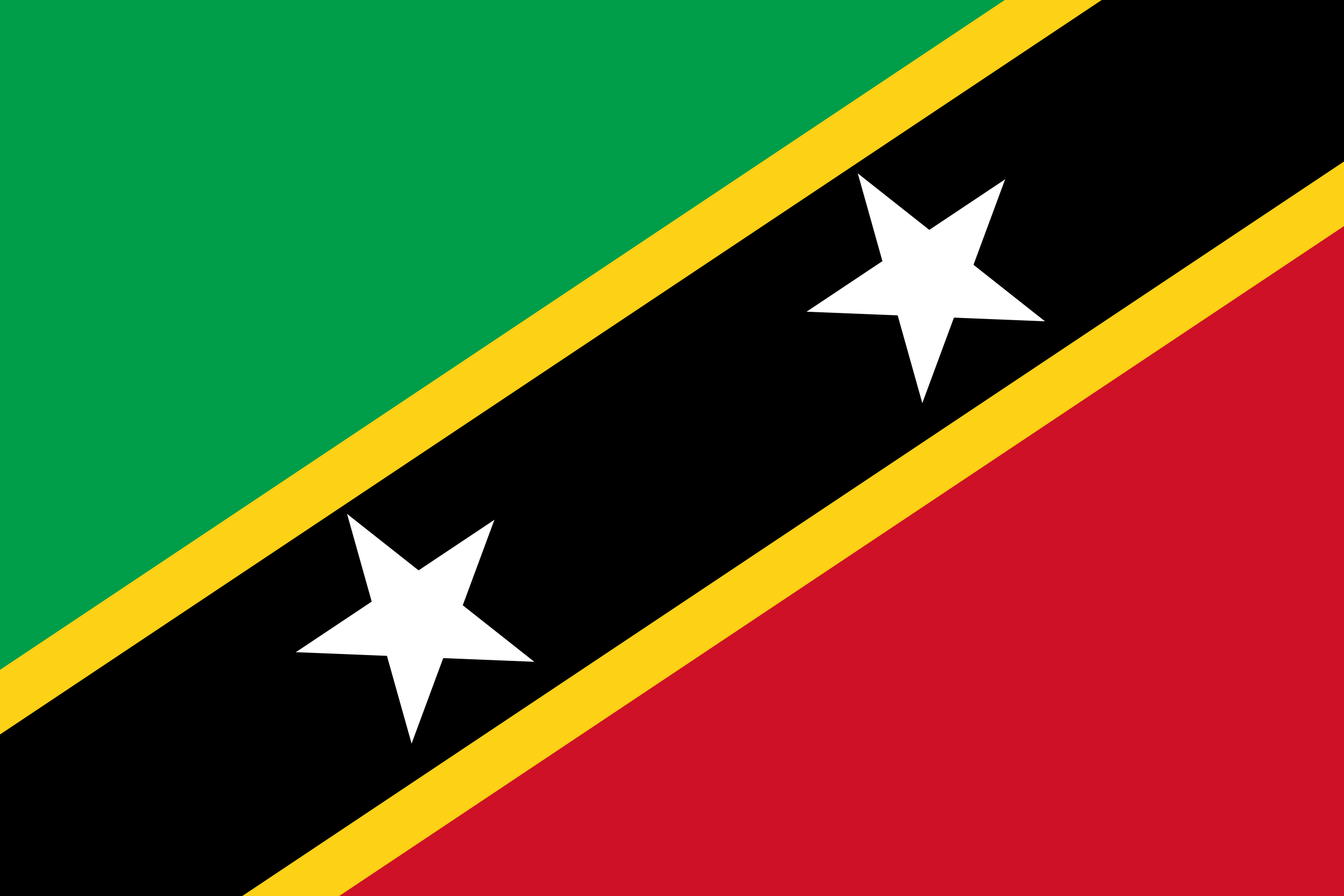 Vizesiz Saint Kitts ve Nevis